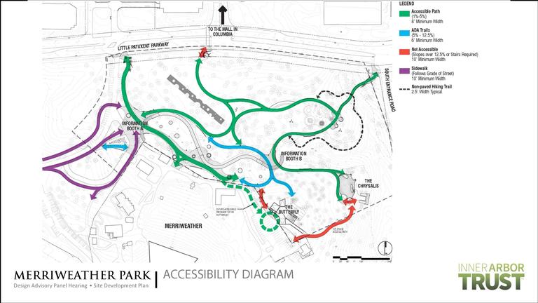 Inner Arbor accessibility diagram