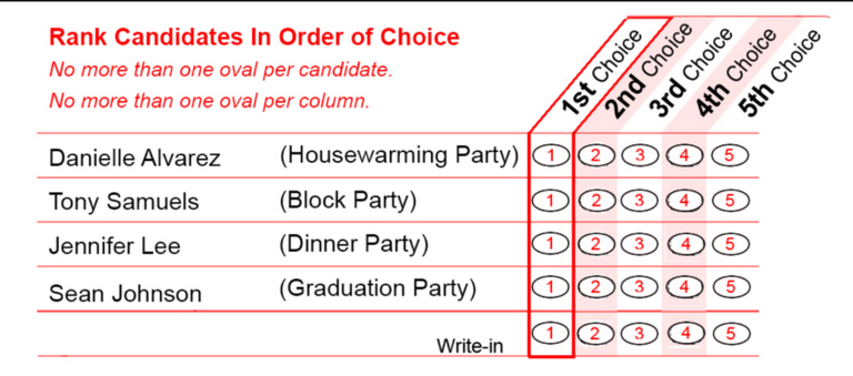 A sample ranked choice ballot with up to five choices